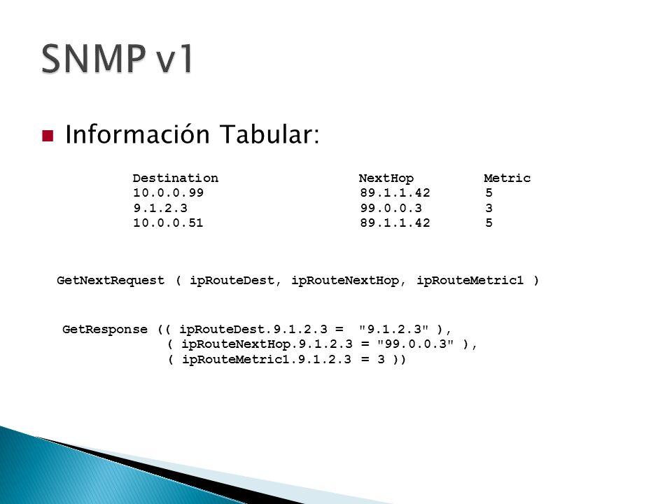 Información Tabular: Destination NextHop Metric 10.0.0.99 89.1.1.42 5 9.1.2.3 99.0.0.3 3 10.0.0.51 89.1.1.42 5 GetNextRequest ( ipRouteDest, ipRouteNextHop, ipRouteMetric1 ) GetResponse (( ipRouteDest.9.1.2.3 = 9.1.2.3 ), ( ipRouteNextHop.9.1.2.3 = 99.0.0.3 ), ( ipRouteMetric1.9.1.2.3 = 3 ))