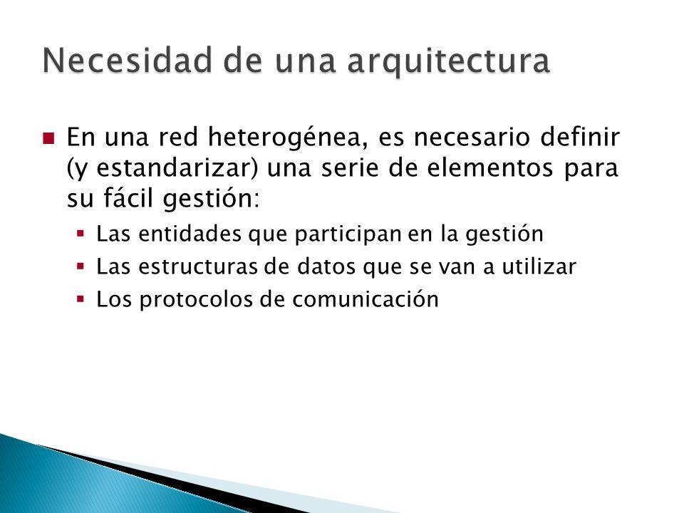 En una red heterogénea, es necesario definir (y estandarizar) una serie de elementos para su fácil gestión: Las entidades que participan en la gestión Las estructuras de datos que se van a utilizar Los protocolos de comunicación