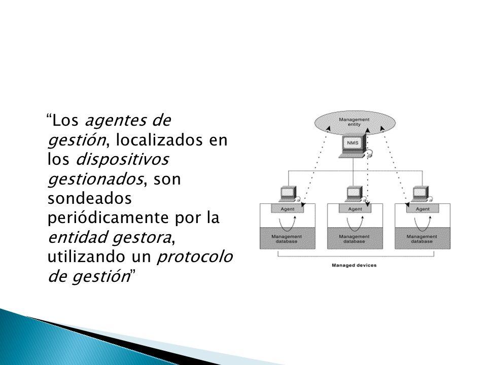 Dos grupos principales: Definidos por OSI (Open Systems Interconnection) CMISE/CMIP (Commmon Management Information Services Element/Common Management Information Protocol) DoD – TCP/IP (actual Internet) SNMP (Simple Network Management Protocol) Terminó siendo el más utilizado
