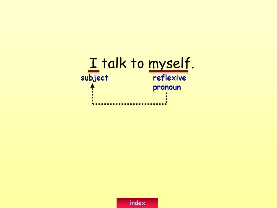 I talk to myself. reflexive pronoun subject index