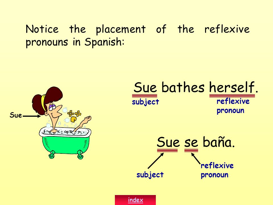 Notice the placement of the reflexive pronouns in Spanish: Sue bathes herself. reflexive pronoun subject Sue Sue se baña. reflexive pronoun subject in