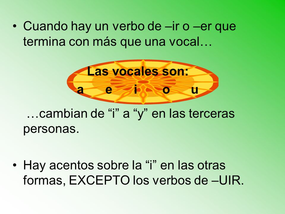 Cuando hay un verbo de –ir o –er que termina con más que una vocal… Las vocales son: aeiouaeiou …cambian de i a y en las terceras personas.