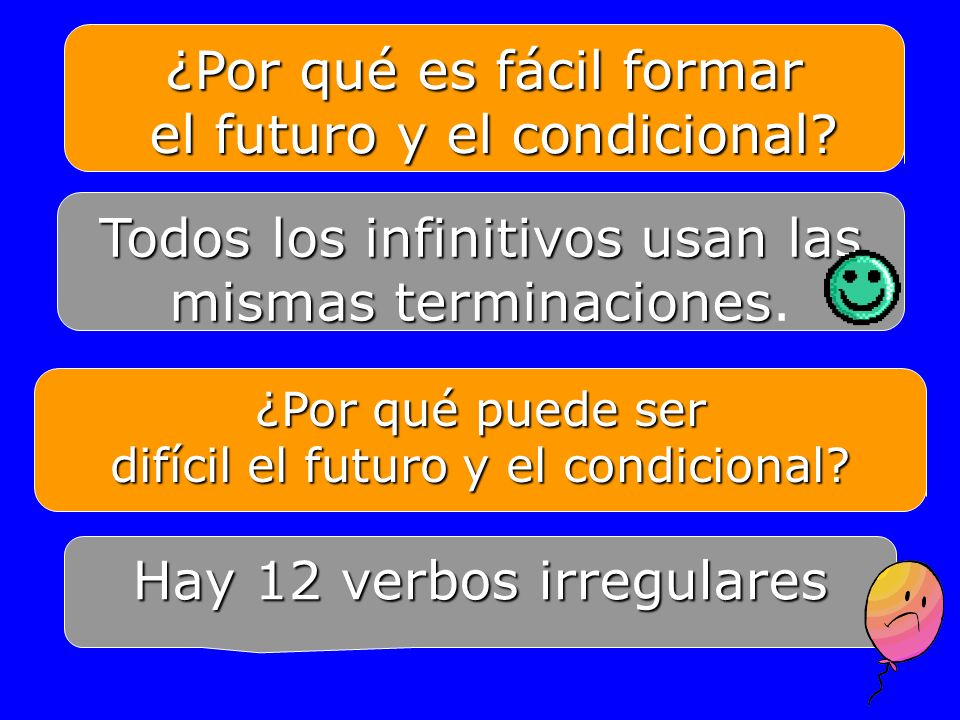 El condicional In English:I would play I would be playing The Conditional Tense is formed in a similar way to the Future Tense.