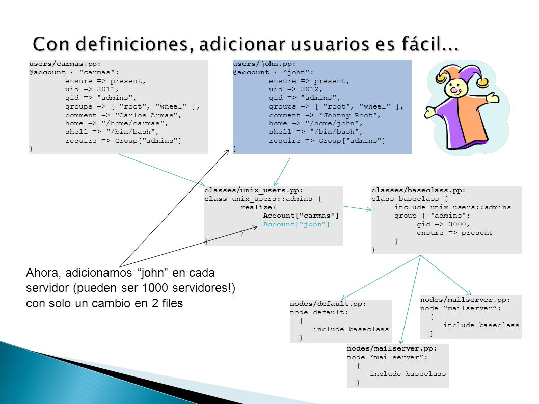 { carmas : ensure => present, uid => 3011, gid => admins , groups => [ root , wheel ], comment => Carlos Armas , home => /home/carmas , shell => /bin/bash , require => Group[ admins ] } classes/unix_users.pp: class unix_users::admins { realize( Account[ carmas ] Account[john ] ) } classes/baseclass.pp: class baseclass { include unix_users::admins group { admins : gid => 3000, ensure => present } { john : ensure => present, uid => 3012, gid => admins , groups => [ root , wheel ], comment => Johnny Root , home => /home/john , shell => /bin/bash , require => Group[ admins ] } Ahora, adicionamos john en cada servidor (pueden ser 1000 servidores!) con solo un cambio en 2 files nodes/mailserver.pp: node mailserver: { include baseclass } nodes/mailserver.pp: node mailserver: { include baseclass } nodes/default.pp: node default: { include baseclass }