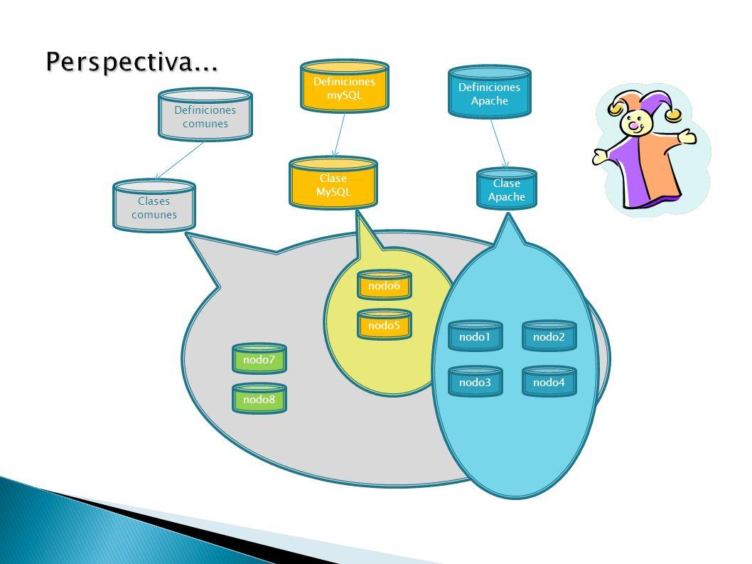Definiciones comunes Definiciones mySQL nodo8 nodo6 nodo5 nodo3 nodo1 nodo4 nodo2 nodo7 Clases comunes Definiciones Apache Clase Apache Clase MySQL