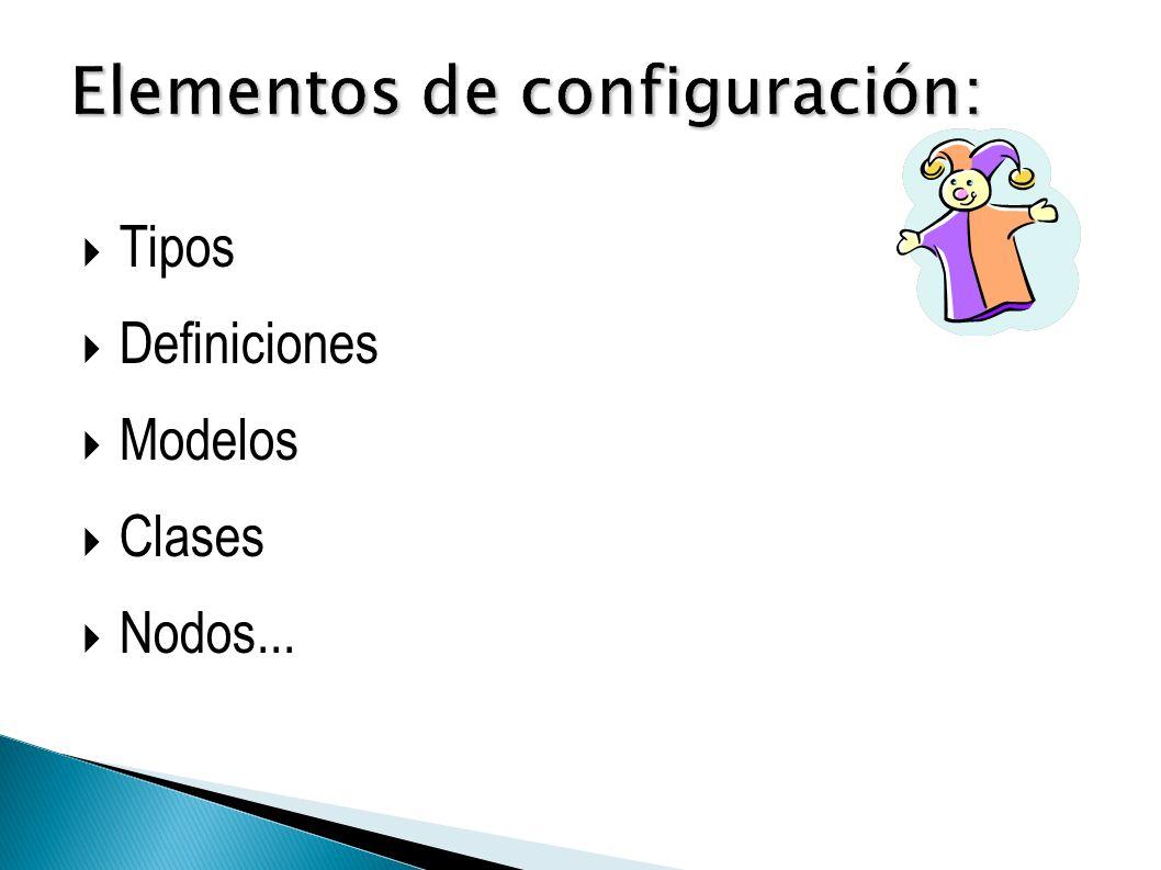 Tipos Definiciones Modelos Clases Nodos...