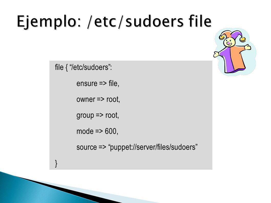Colección de objetos (tipos): class unix_users { user { pandersen : shell => /bin/bash , uid => 2010 , gid => users , home => /home/pandersen , managehome => true, ensure => present } user { tolick : shell => /bin/bash , uid => 2013 , gid => users , home => /home/tolick , managehome => true, ensure => present }