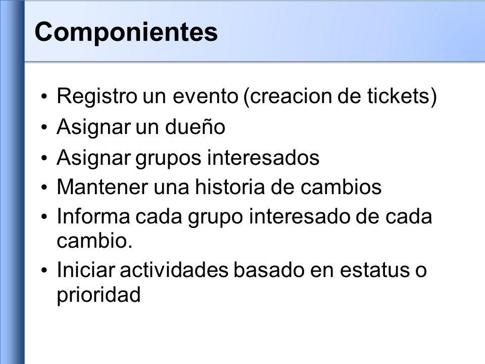 Registro un evento (creacion de tickets) Asignar un dueño Asignar grupos interesados Mantener una historia de cambios Informa cada grupo interesado de cada cambio.