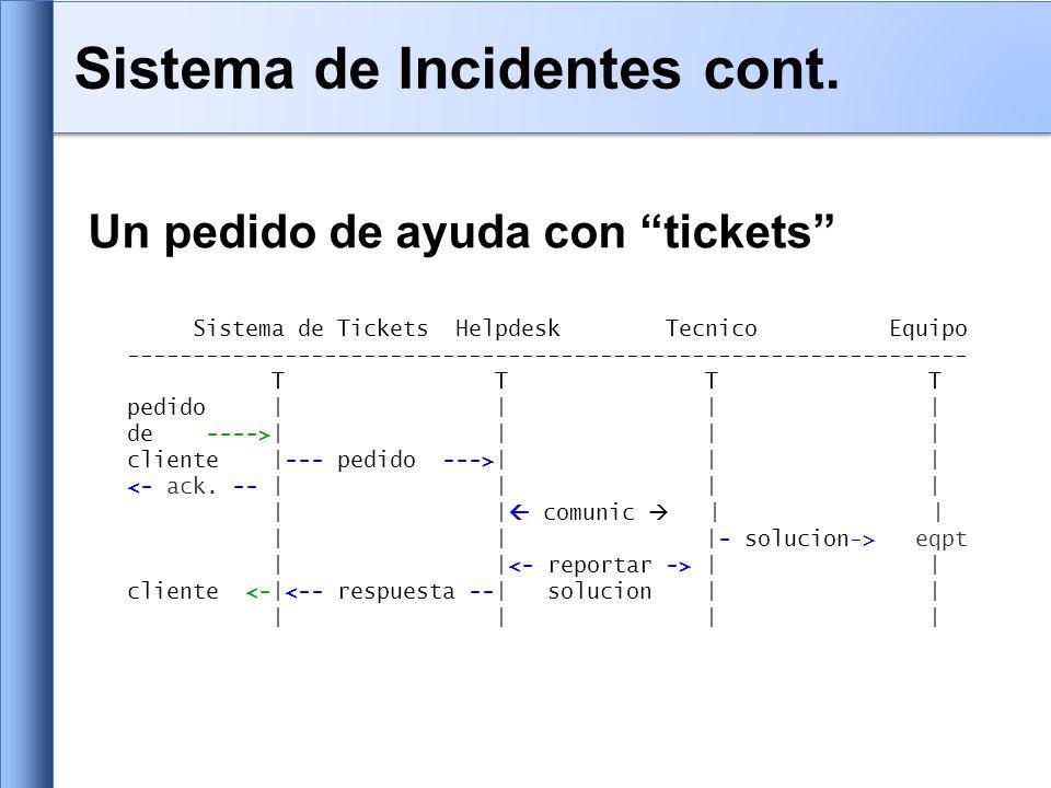 Un pedido de ayuda con tickets Sistema de Tickets Helpdesk Tecnico Equipo ---------------------------------------------------------------- T T T T pedido | | | | de ---->| | | | cliente |--- pedido --->| | | eqpt | | | | cliente <-|<-- respuesta --| solucion | | | | | | Sistema de Incidentes cont.