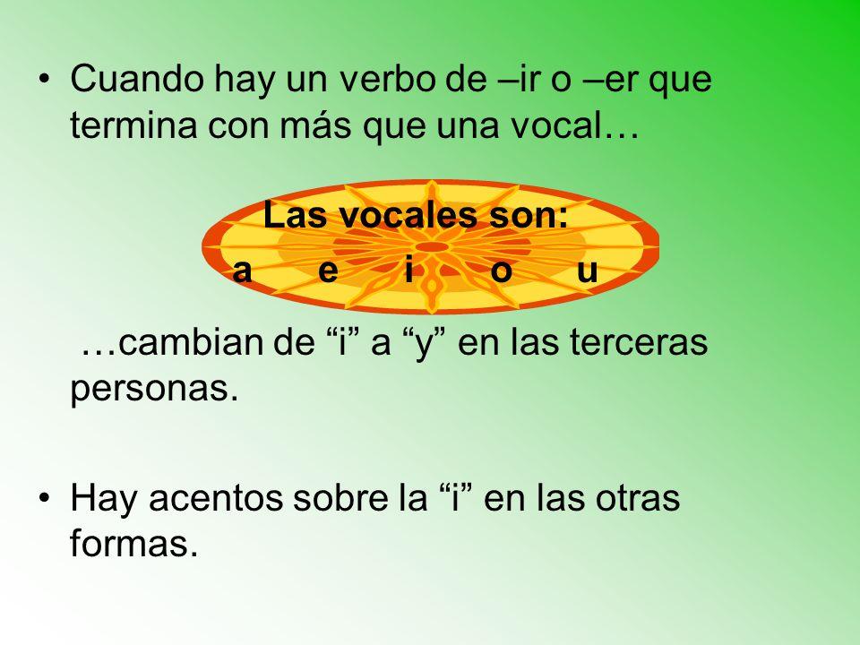 Cuando hay un verbo de –ir o –er que termina con más que una vocal… Las vocales son: aeiouaeiou …cambian de i a y en las terceras personas. Hay acento
