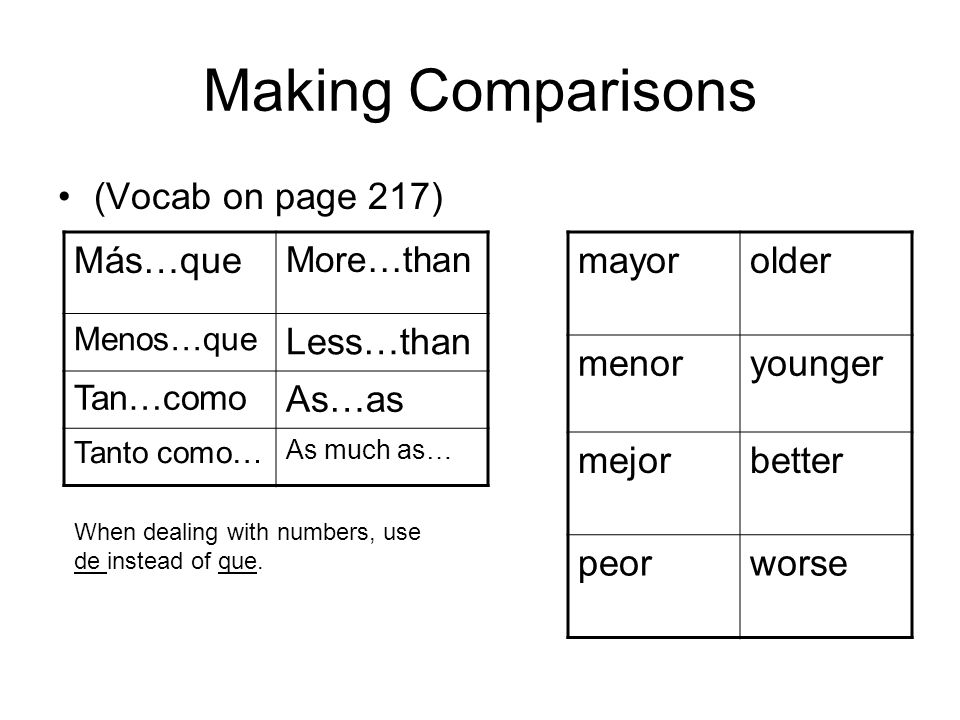 Making Comparisons (Vocab on page 217) Más…que More…than Menos…que Less…than Tan…como As…as Tanto como… As much as… mayorolder menoryounger mejorbetter peorworse When dealing with numbers, use de instead of que.