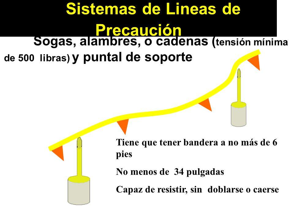www.4-safety.com Sistemas de Lineas de Precaución Sogas, alambres, o cadenas ( tensión mínima de 500 libras) y puntal de soporte Tiene que tener bande