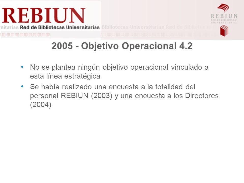 2005 - Objetivo operacional 4.5.a Dinamizar el foro Experienci@s potenciando nuevas comunicaciones de experiencias, proyectos, servicios, etc.
