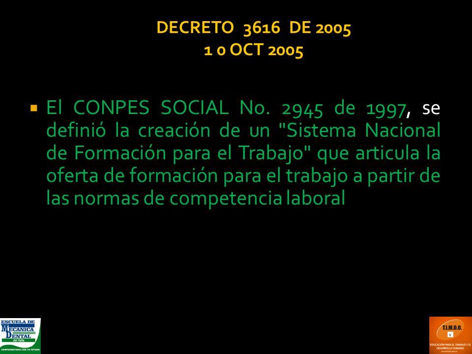 El CONPES SOCIAL No. 2945 de 1997, se definió la creación de un