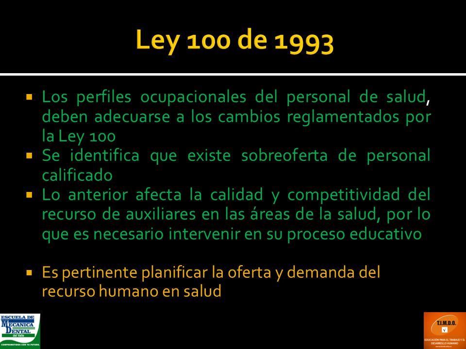 Ley 100 de 1993 Los perfiles ocupacionales del personal de salud, deben adecuarse a los cambios reglamentados por la Ley 100 Se identifica que existe