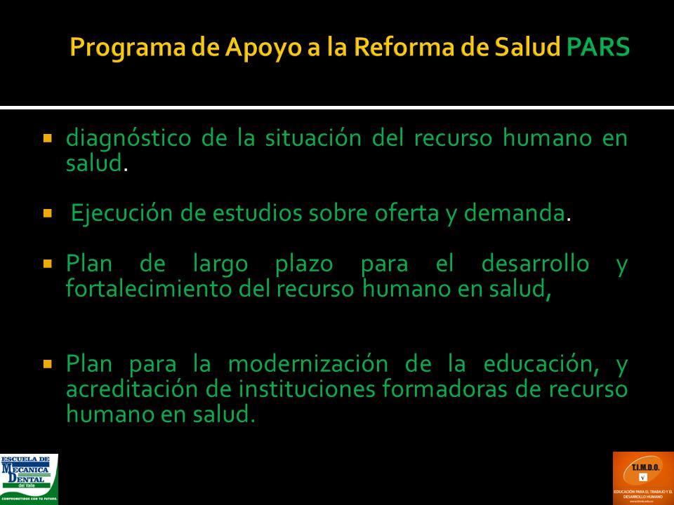 Programa de Apoyo a la Reforma de Salud PARS diagnóstico de la situación del recurso humano en salud. Ejecución de estudios sobre oferta y demanda. Pl