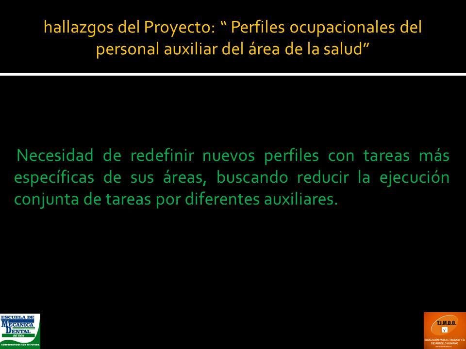 hallazgos del Proyecto: Perfiles ocupacionales del personal auxiliar del área de la salud Necesidad de redefinir nuevos perfiles con tareas más especí