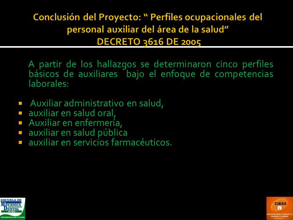 Conclusión del Proyecto: Perfiles ocupacionales del personal auxiliar del área de la salud DECRETO 3616 DE 2005 A partir de los hallazgos se determina