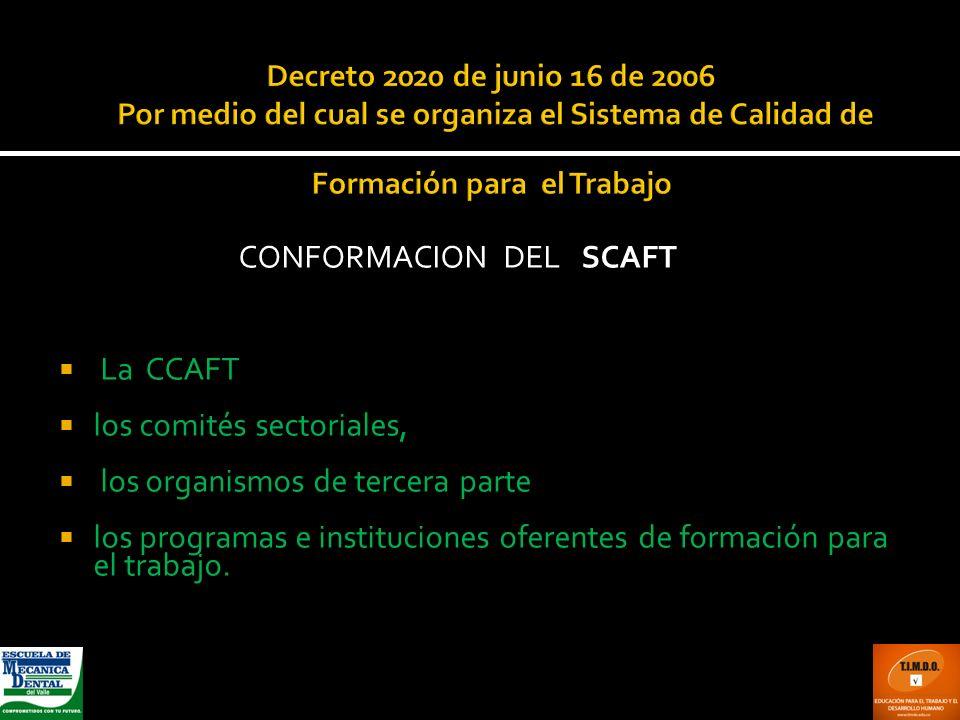 Decreto 2020 de junio 16 de 2006 Por medio del cual se organiza el Sistema de Calidad de Formación para el Trabajo CONFORMACION DEL SCAFT La CCAFT los