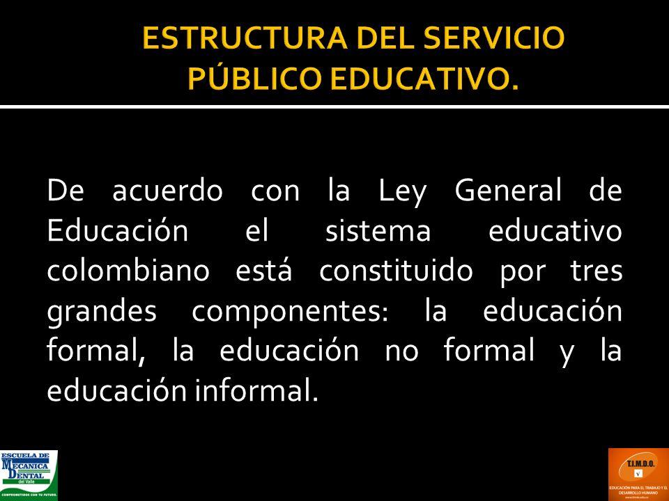 De acuerdo con la Ley General de Educación el sistema educativo colombiano está constituido por tres grandes componentes: la educación formal, la educ
