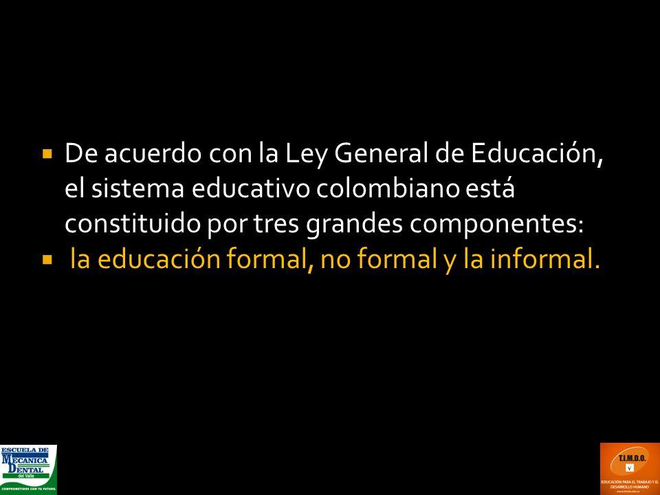 De acuerdo con la Ley General de Educación, el sistema educativo colombiano está constituido por tres grandes componentes: la educación formal, no for