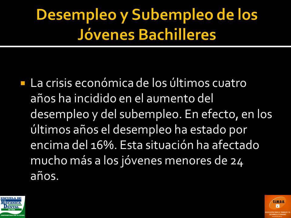 La crisis económica de los últimos cuatro años ha incidido en el aumento del desempleo y del subempleo. En efecto, en los últimos años el desempleo ha