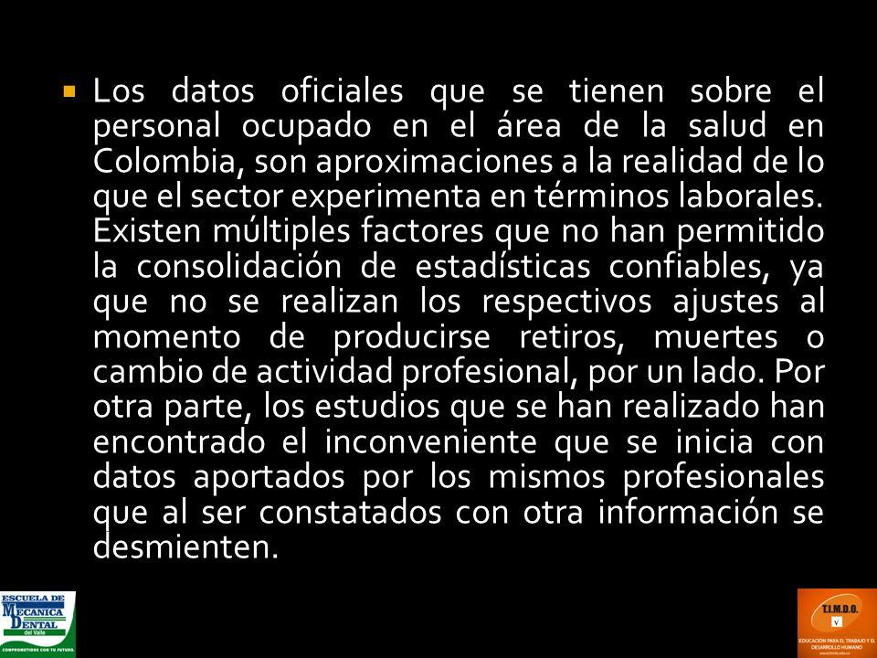 Los datos oficiales que se tienen sobre el personal ocupado en el área de la salud en Colombia, son aproximaciones a la realidad de lo que el sector e