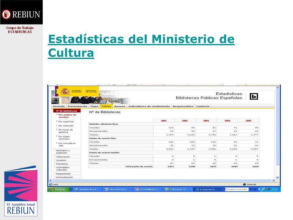 Estadísticas del Ministerio de Cultura