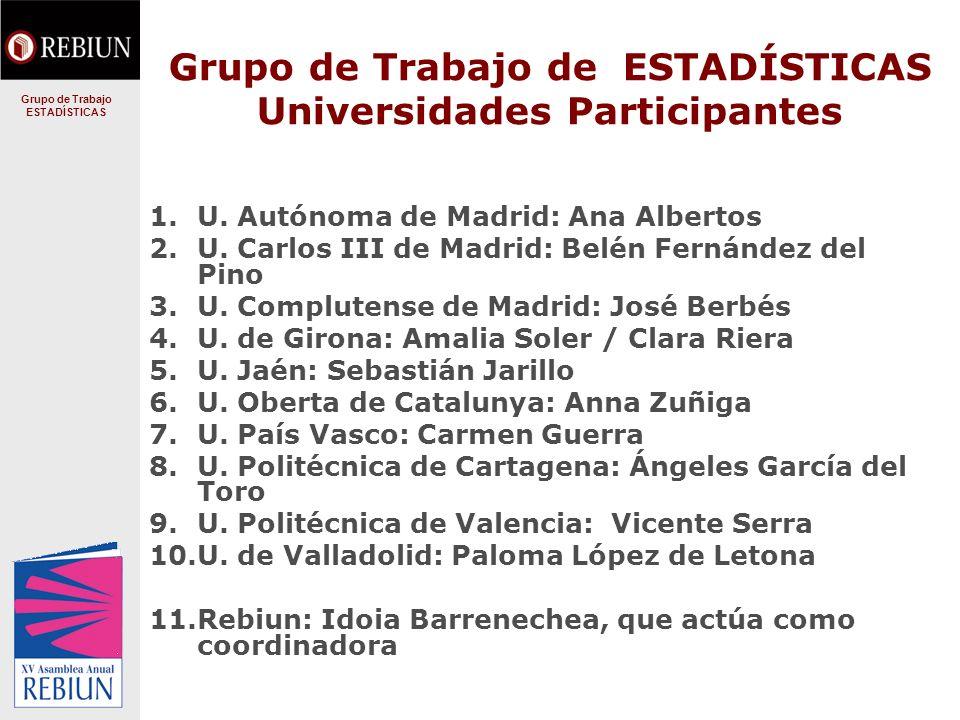 Grupo de Trabajo de ESTADÍSTICAS Universidades Participantes 1.U.