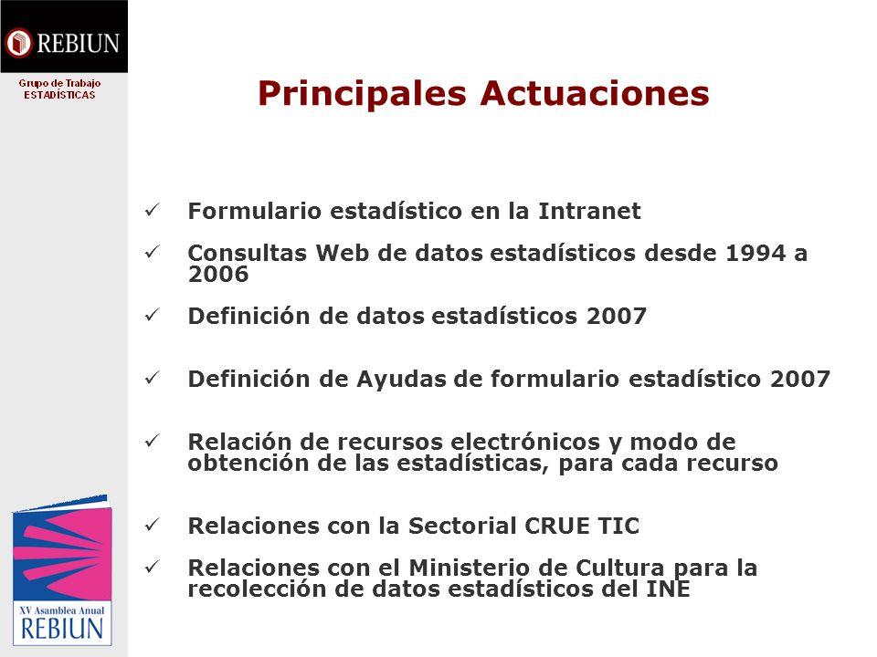 Principales Actuaciones Formulario estadístico en la Intranet Consultas Web de datos estadísticos desde 1994 a 2006 Definición de datos estadísticos 2007 Definición de Ayudas de formulario estadístico 2007 Relación de recursos electrónicos y modo de obtención de las estadísticas, para cada recurso Relaciones con la Sectorial CRUE TIC Relaciones con el Ministerio de Cultura para la recolección de datos estadísticos del INE