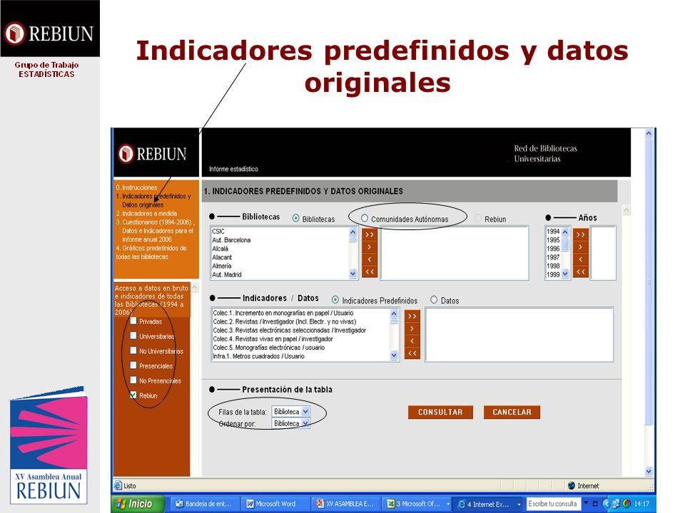 Indicadores predefinidos y datos originales