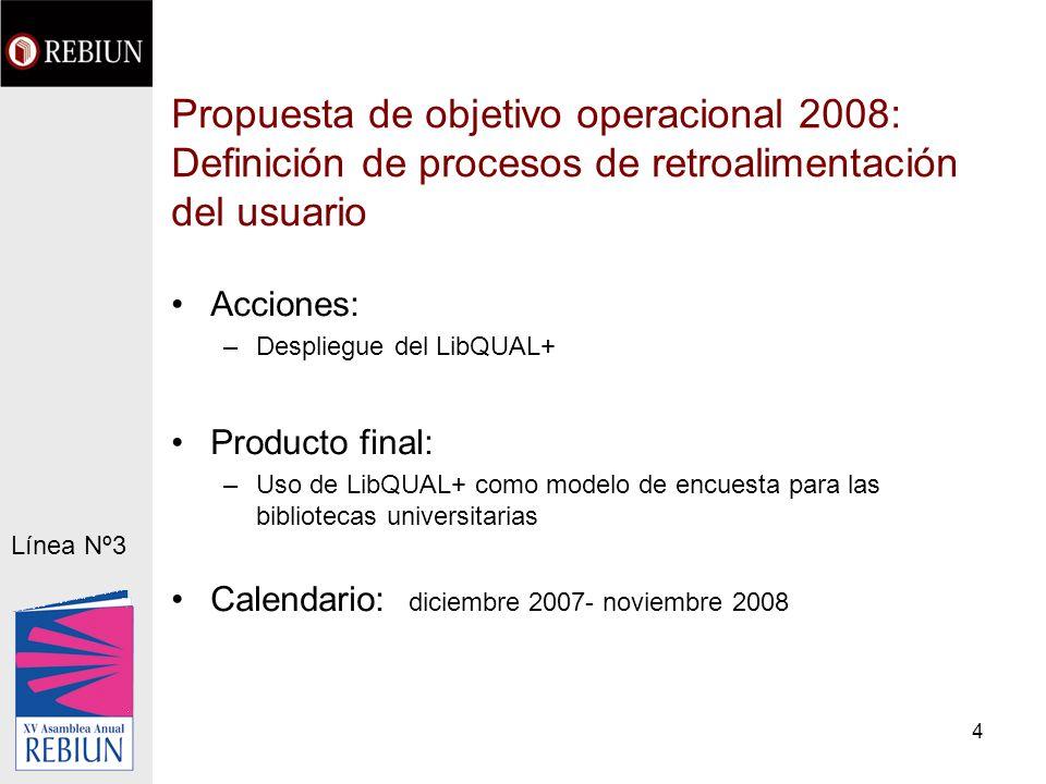 4 Propuesta de objetivo operacional 2008: Definición de procesos de retroalimentación del usuario Acciones: –Despliegue del LibQUAL+ Producto final: –Uso de LibQUAL+ como modelo de encuesta para las bibliotecas universitarias Calendario: diciembre 2007- noviembre 2008 Línea Nº3