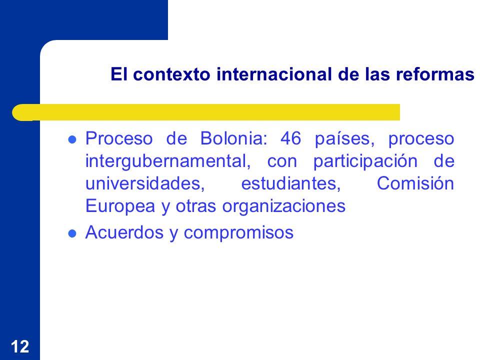 12 Proceso de Bolonia: 46 países, proceso intergubernamental, con participación de universidades, estudiantes, Comisión Europea y otras organizaciones Acuerdos y compromisos El contexto internacional de las reformas