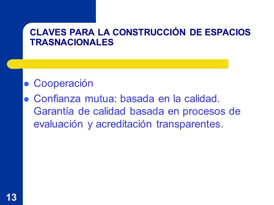 13 CLAVES PARA LA CONSTRUCCIÓN DE ESPACIOS TRASNACIONALES Cooperación Confianza mutua: basada en la calidad. Garantía de calidad basada en procesos de
