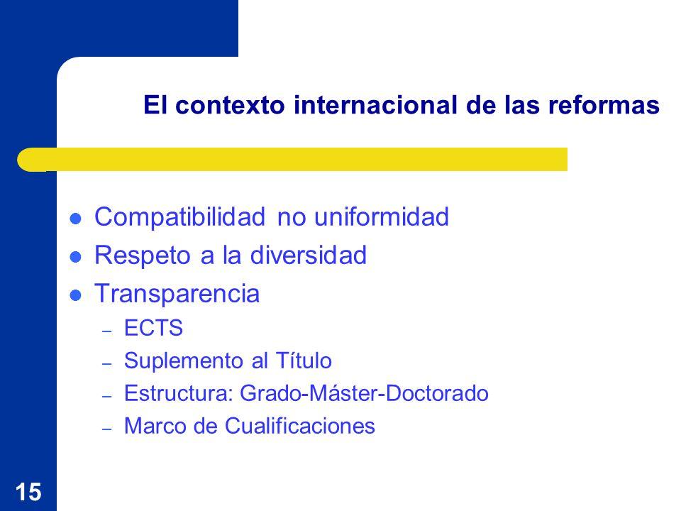 15 Compatibilidad no uniformidad Respeto a la diversidad Transparencia – ECTS – Suplemento al Título – Estructura: Grado-Máster-Doctorado – Marco de Cualificaciones El contexto internacional de las reformas