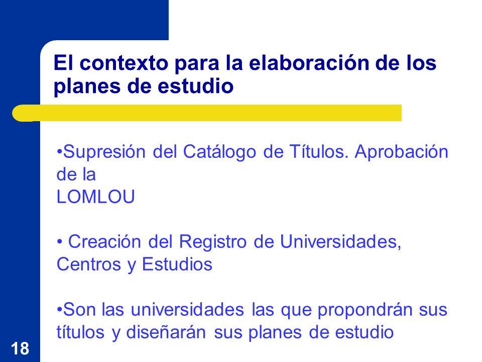 18 El contexto para la elaboración de los planes de estudio Supresión del Catálogo de Títulos. Aprobación de la LOMLOU Creación del Registro de Univer