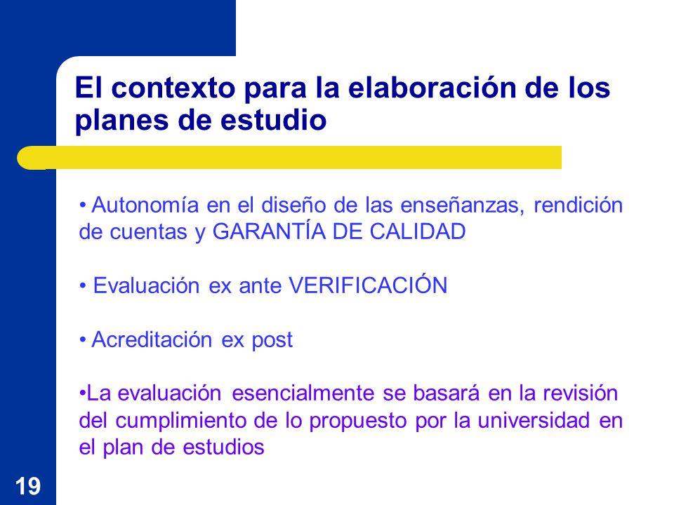 19 El contexto para la elaboración de los planes de estudio Autonomía en el diseño de las enseñanzas, rendición de cuentas y GARANTÍA DE CALIDAD Evalu