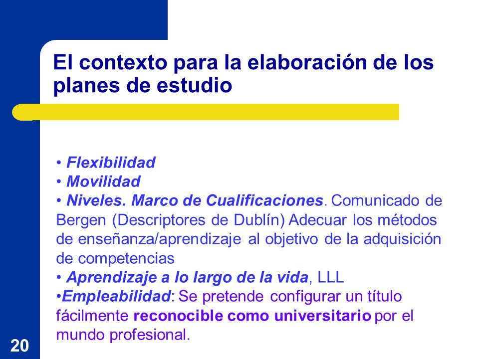 20 El contexto para la elaboración de los planes de estudio Flexibilidad Movilidad Niveles. Marco de Cualificaciones. Comunicado de Bergen (Descriptor