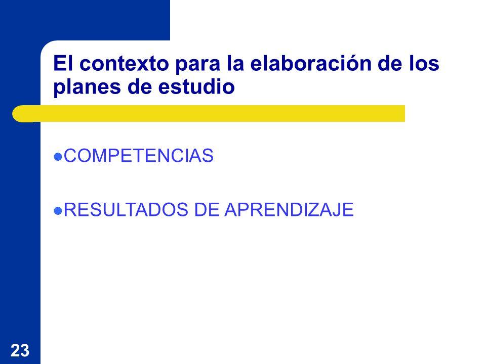 23 El contexto para la elaboración de los planes de estudio COMPETENCIAS RESULTADOS DE APRENDIZAJE