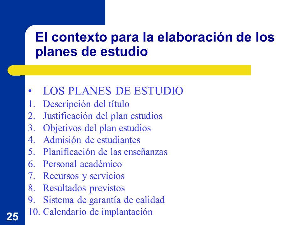 25 El contexto para la elaboración de los planes de estudio LOS PLANES DE ESTUDIO 1.Descripción del título 2.Justificación del plan estudios 3.Objetiv