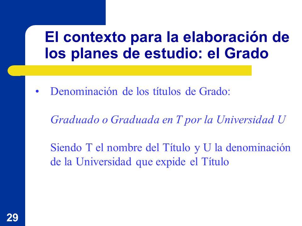 29 El contexto para la elaboración de los planes de estudio: el Grado Denominación de los títulos de Grado: Graduado o Graduada en T por la Universidad U Siendo T el nombre del Título y U la denominación de la Universidad que expide el Título