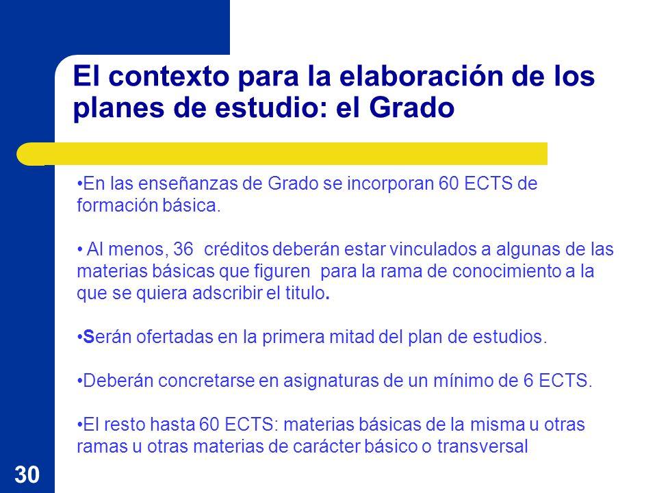 30 El contexto para la elaboración de los planes de estudio: el Grado En las enseñanzas de Grado se incorporan 60 ECTS de formación básica.