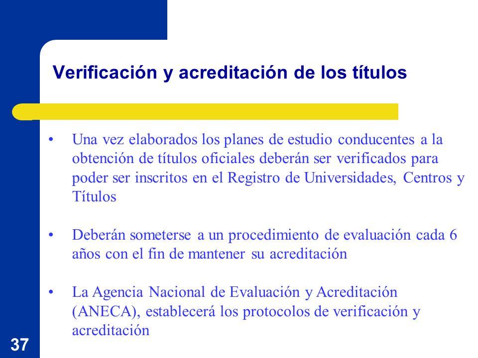 37 Verificación y acreditación de los títulos Una vez elaborados los planes de estudio conducentes a la obtención de títulos oficiales deberán ser verificados para poder ser inscritos en el Registro de Universidades, Centros y Títulos Deberán someterse a un procedimiento de evaluación cada 6 años con el fin de mantener su acreditación La Agencia Nacional de Evaluación y Acreditación (ANECA), establecerá los protocolos de verificación y acreditación