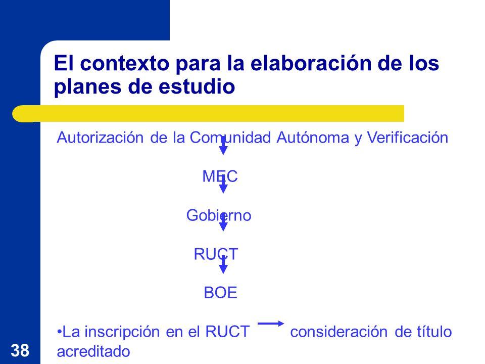 38 Autorización de la Comunidad Autónoma y Verificación MEC Gobierno RUCT BOE La inscripción en el RUCT consideración de título acreditado El contexto para la elaboración de los planes de estudio