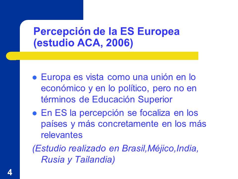 4 Percepción de la ES Europea (estudio ACA, 2006) Europa es vista como una unión en lo económico y en lo político, pero no en términos de Educación Superior En ES la percepción se focaliza en los países y más concretamente en los más relevantes (Estudio realizado en Brasil,Méjico,India, Rusia y Tailandia)
