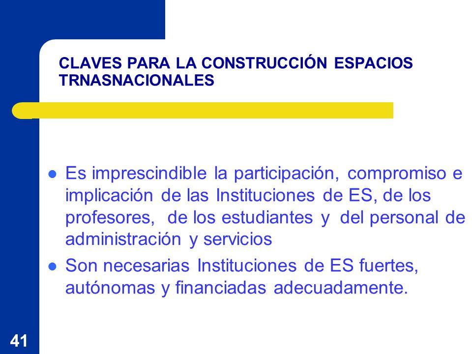 41 CLAVES PARA LA CONSTRUCCIÓN ESPACIOS TRNASNACIONALES Es imprescindible la participación, compromiso e implicación de las Instituciones de ES, de lo