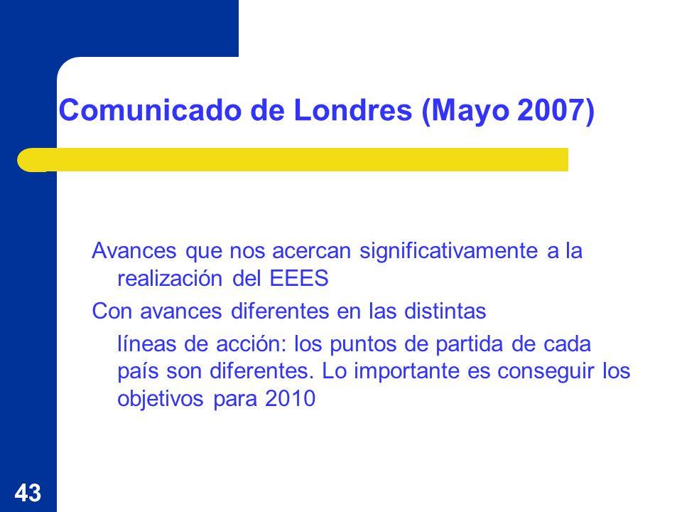 43 Comunicado de Londres (Mayo 2007) Avances que nos acercan significativamente a la realización del EEES Con avances diferentes en las distintas líneas de acción: los puntos de partida de cada país son diferentes.