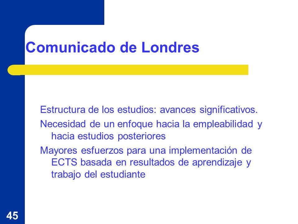 45 Comunicado de Londres Estructura de los estudios: avances significativos. Necesidad de un enfoque hacia la empleabilidad y hacia estudios posterior