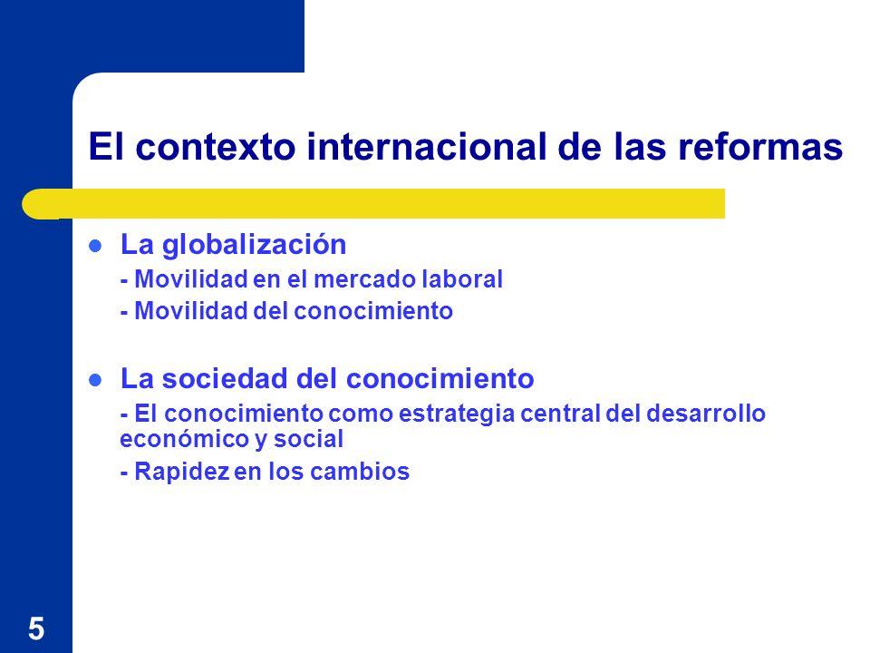 5 La globalización - Movilidad en el mercado laboral - Movilidad del conocimiento La sociedad del conocimiento - El conocimiento como estrategia central del desarrollo económico y social - Rapidez en los cambios El contexto internacional de las reformas