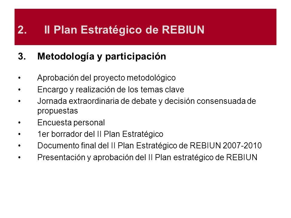 3.Metodología y participación Aprobación del proyecto metodológico Encargo y realización de los temas clave Jornada extraordinaria de debate y decisió